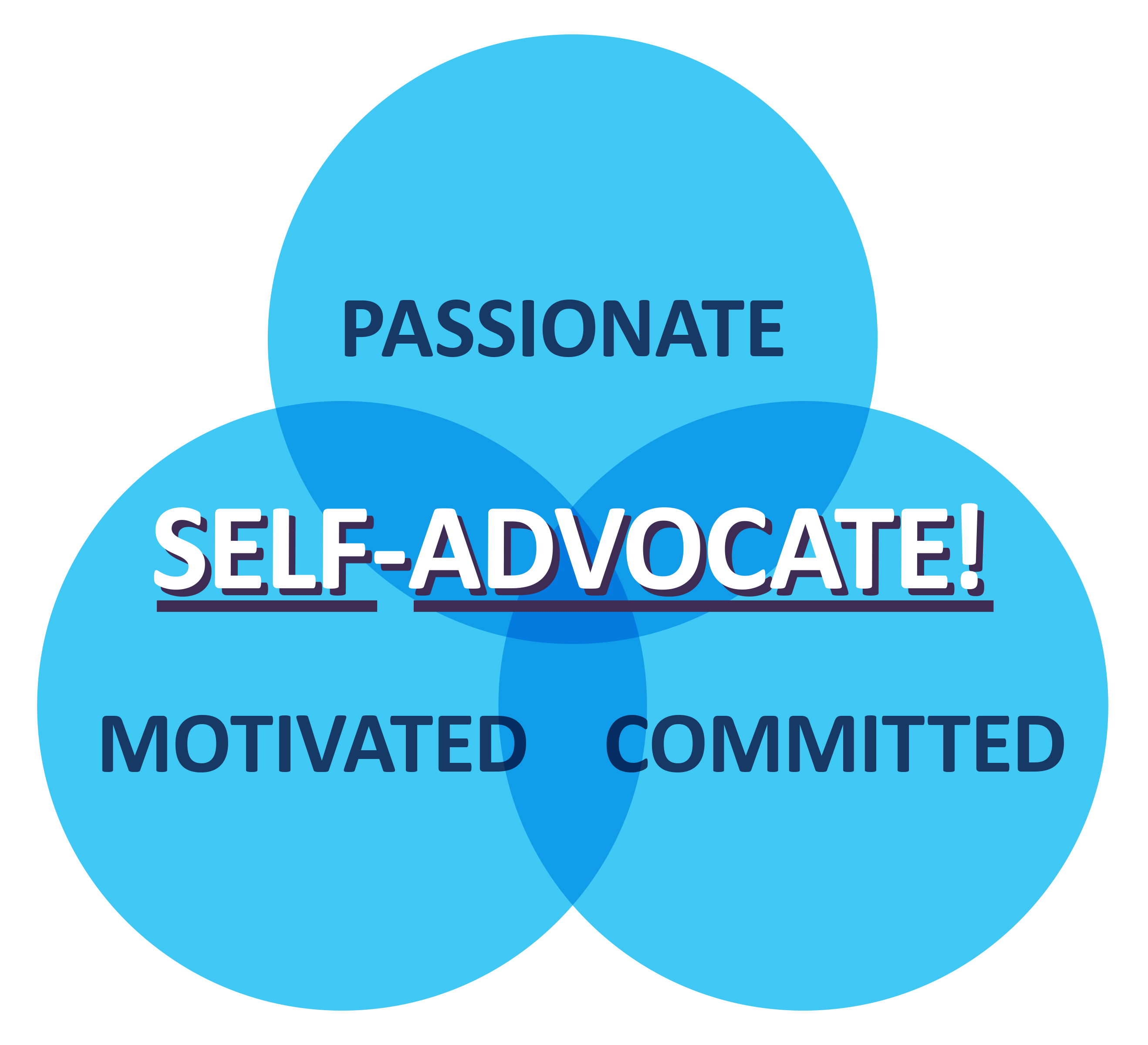 Self-Advocacy is key to your well-being!